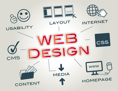 Какво трябва да подготвите преди да поръчате уеб сайт?